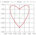 Herz-Formel (Quelle: Wikipedia)